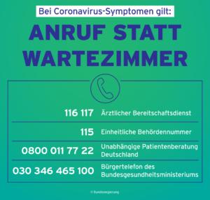 Die Grafik vor mittelgrünem Hintergrund trägt die Oberzeile: Bei Coronavirus-Symptomen gilt: Darunter folgt die dunkelblaue Überschrift: Anruf statt Wartezimmer. Unter der Überschrift ist ein gezeichneter Telefonhörer zu sehen, es folgt eine Liste mit vier Telefonnummern, der Reihe nach: 116 117 Kassenärztliche Bundesvereinigung, 115 Einheitliche Behördennummer, 0800 011 77 22 Unabhängige Patientenberatung Deutschland, 030 346 465 100 Bürgertelefon des Bundesgesundheitsministeriums.